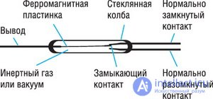 Reed switch The principle of operation.  Types - portal intellect.icu