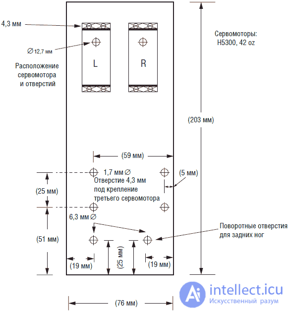 программа для управления шестиногого робота