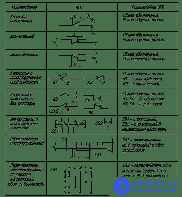 электрических условные схем госту обозначения по