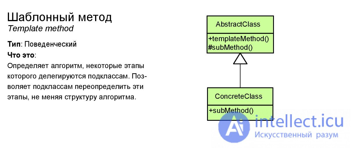 Design patterns with examples on the UML class diagram ...